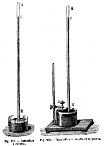 Torricellian barometer